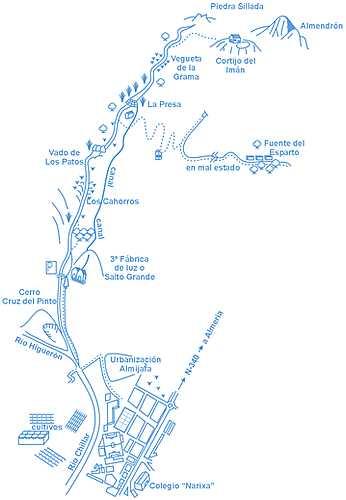 ruta-del-rio-chillar